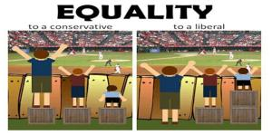 Pic 01 Equality; conservative or liberal .